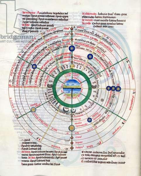 Ms 724/1596 Fol.155v An Astrological geocentric Planetary Chart, from 'Liber Floridus' by Lambert de Saint-Omer, c.1448 (vellum)
