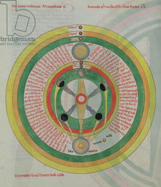 Ms 724/1596 Fol.61v The Movements of the Sun and Moon, from 'Liber Floridus' by Lambert de Saint-Omer, c.1448 (vellum)