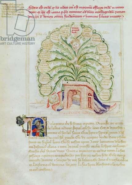 Ms 599/1426 fol.4v Faith and Arius the Heretic, from Panegyric of Bruzio Visconti written by Bartolomeo da Bologna di Bartoli (vellum)