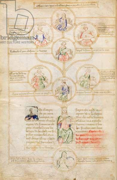 Ms 599/1426 fol.10v The Liberal Arts, from Panegyric of Bruzio Visconti written by Bartolomeo di Bartoli (fl.1374) (vellum)