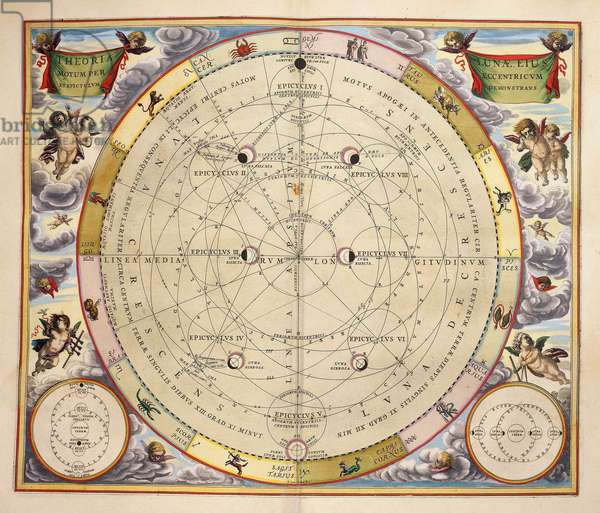 Phases of Moon and its orbit, engraving from Harmonia Macrocosmica, by Andreas Cellarius (1596-1665), 1660, Amsterdam, Netherlands