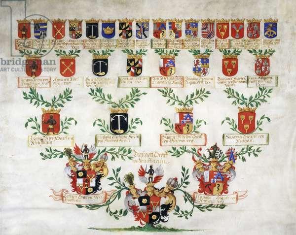 Austrians coat of arms of Traugott von Kuefstein, parchment