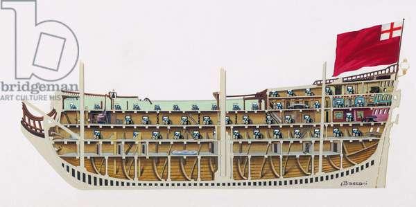 Longitudinal section of English vessel, drawing