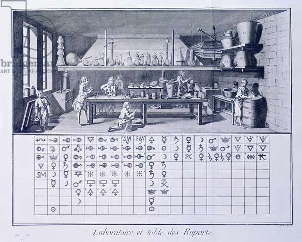 Plate showing chemical laboratory and table of affinities, Engraving from Denis Diderot, Jean Baptiste Le Rond d'Alembert, L'Encyclopedie, 1751-1757