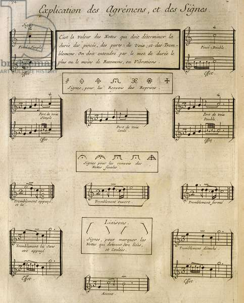 Explication des Agrements et des Signes, page from a Didactic Treatise on the Study of the Music Dictation, by Francois Couperin (1668-1733), Paris, 1713