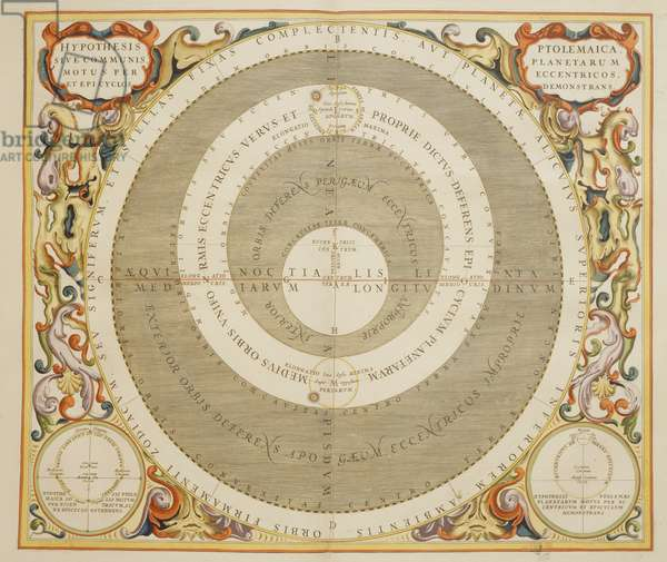 Harmonia Macrocosmica, Ptolemaic theory of planetary motion, engraving, by Andreas Cellarius (1596-1665), 1660, Amsterdam, Netherlands