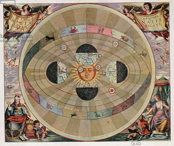 Representation of the Copernican system of the Universe with the movements of the Earth in relation to the sun, 1660, engraving from Harmonia Macrocosmica, by Andreas Cellarius (1596-1665), Amsterdam, The Netherlands.