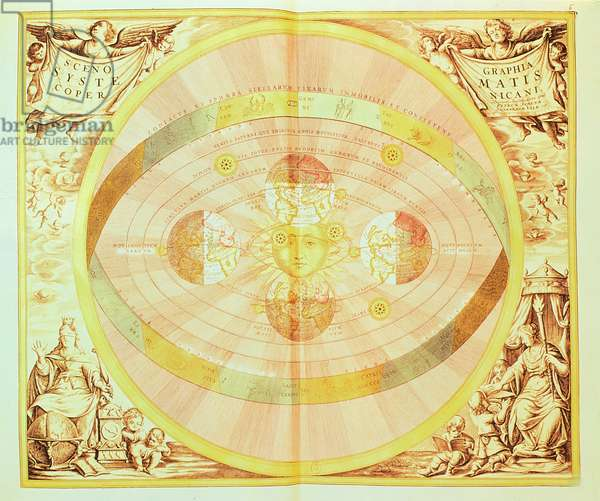 The Copernican system of the sun, from the 'Harmonia Macrocosmica', published in Amsterdam, 1660 (engraving)d
