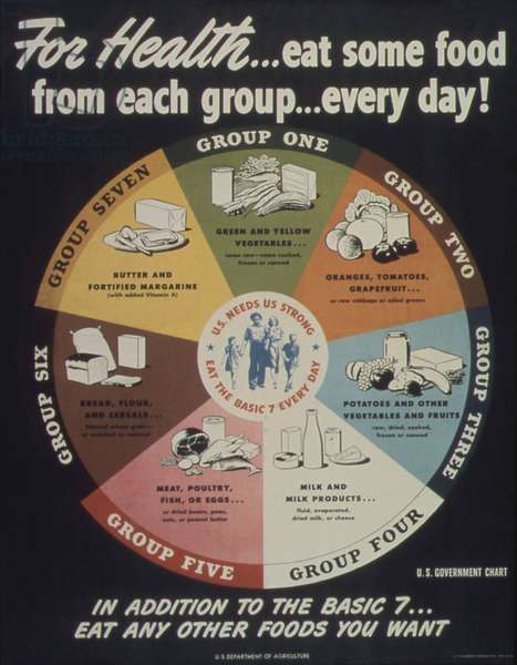 For Health..eat some food from each group..every day! U.S. Government poster promoted the 'Basic 7' food groups during World War 2 to help maintain nutritional standards under wartime food rationing. 1943.