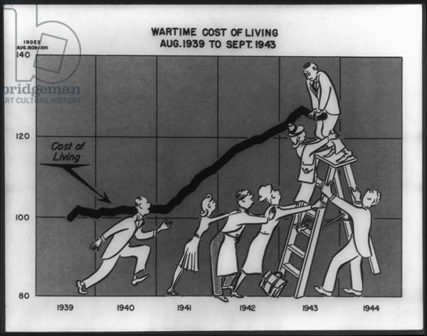 U.S. wartime cost of living: U.S. wartime cost of living, Aug. 1939 to Sept. 1943. Cartoon shows men and women on a graph trying to physically hold down the rising cost of living. In 1942-43, the inflation rate was over 10%. World War 2. (BSLOC_2014_10_247)