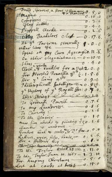 Ms 1-1936 f.6v Page from a notebook, c.1665-68 (ink on paper)