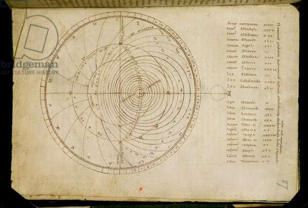 MS.McClean.165.f87a Astronomica, 12th century