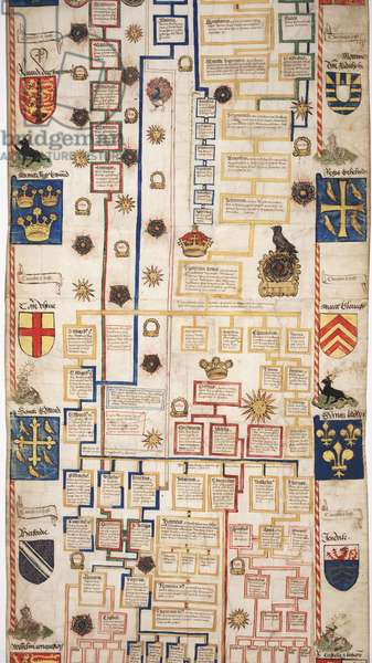 MS Lewis E 201 section 6, Chronicle of the History of the World from Creation to Woden, with a Genealogy of Edward IV, c.1461 (pen & ink, tempera and gold on vellum)