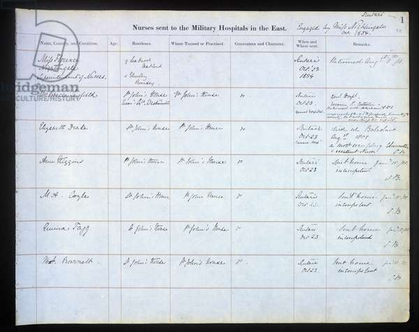 First page of the register of nurses sent to military hospitals in the East (leather)