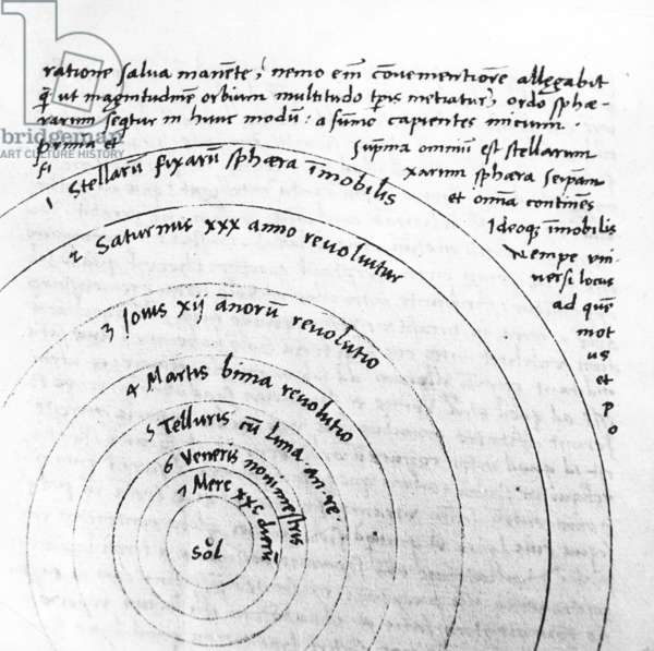 A fragment of Copenicus' heliocentric csmology work. Nicolaus Copernicus, (19.02.1473-24.05.1543), astronomer, mathematician, priest, discoverer of heliocentric cosmology theory.