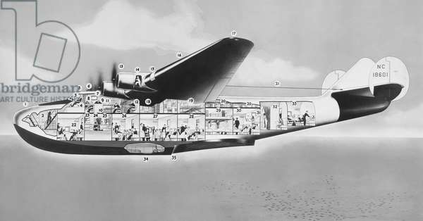 PAN AM CLIPPER, 1940 Cutaway view of a Pan-American Clipper. Boeing 314, c.1940.
