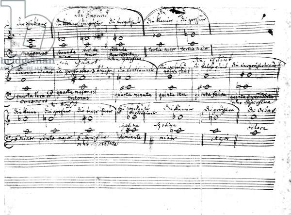MOZART: EARLY MANUSCRIPT One of Mozart's earliest works (Koechel catalogue no. la-d), composed in 1761 at age five and written down for him by his father, Leopold Mozart.