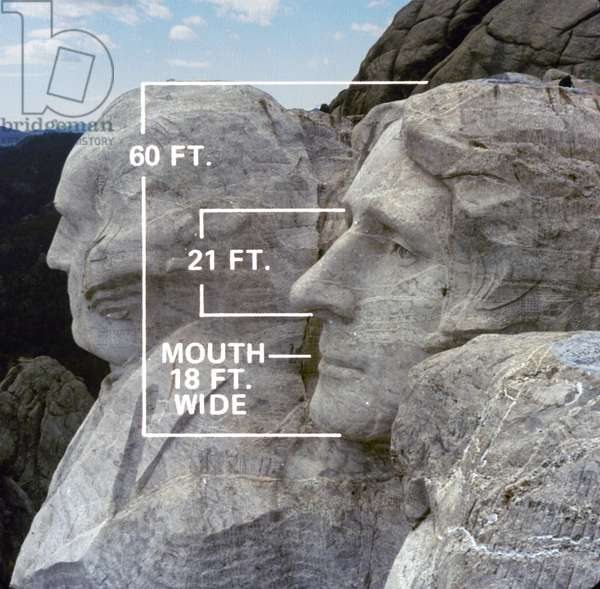 MOUNT RUSHMORE The scale of Mount Rushmore National Memorial in South Dakota is illustrated by the photograph of the head of President Thomas Jefferson with superimposed measurements.