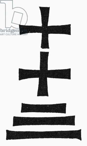 EARLY CHRISTIAN SYMBOL Early Christian symbol from an ancient coin.