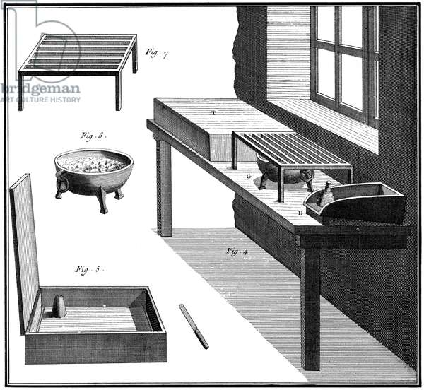 COPPERPLATE, 18TH CENTURY Tools for making copperplate prints. Copper engraving from 'L'Encyclopedie' of Denis Diderot, 18th century.