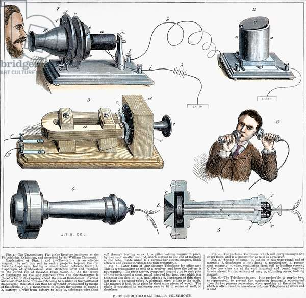 BELL: TELEPHONE, 1877 The telephone, Alexander Graham Bell's invention. Patented in 1876, as described in an English newspaper of 1877.