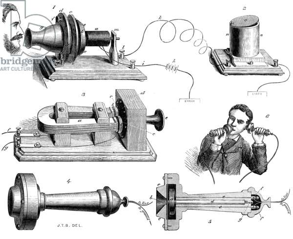 ALEXANDER GRAHAM BELL (1847-1922). American (Scottish born) teacher and inventor. Bell's invention as described in an English newspaper of 1877.