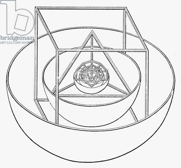 JOHANNES KEPLER: PLANETS Frameworks with inscribed and circumscribed spheres, representing the five regular solids distributed as Johannes Kepler supposed them to be among the planetary orbits.