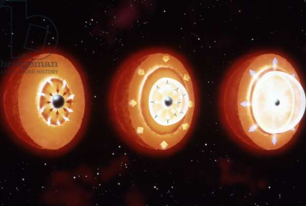 SPACE: SUPERNOVA The stages of a supernova stellar explosion. Illustration by Dana Berry for NASA, c.1990.