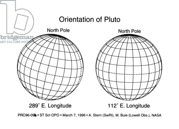 PLUTO: ORIENTATION, 1996 Chart showing the orientation of Pluto, created by NASA, 1996.