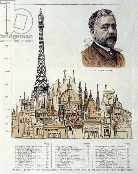 Schema depicting the Eiffel Tower made in 1889 by the engineer Gustave Eiffel represents on the right, compared with other monuments such as the Pyramids of Egypt, the Basilica of St. Peter of Rome, the Hotel des Invalides, the Cathedral of St. Paul of London, the Tower of Pisa or the Mosque of St. Sophia (Hagia Sophia) of Istanbul.