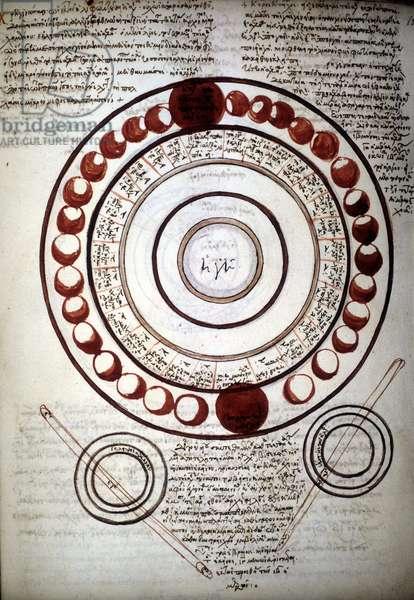 Representation of the astrological symbols of Pedanius Dioscorides (Dioscorides) Anazarebus. 14th century manuscript.