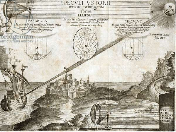 Fiery mirrors explained by Kircher including that of Archimede - Engraving of the 17th century