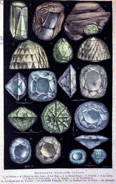 The main diamonds: the Nizam, the South Star, the Shah, the Great Mogol, the Orlow, the Sancy, the South Star, the Regent, the Ko-Hi-Nooz, the Grand Duke of Tuscany, the Pasha of Egypt, the Blue Diamond of Hope. Illustration of the beginning of the 20th century.