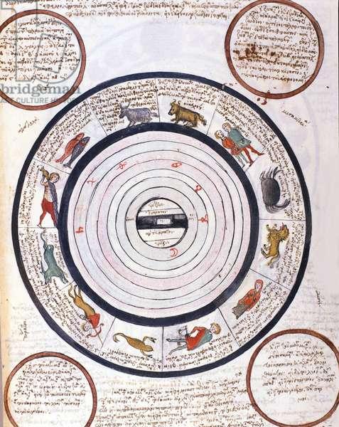 Representation of zodiacal signs from a manuscript by Pedanius Dioscorides (Dioscorides). 14th century.