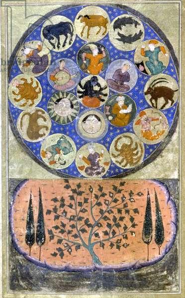 Persian Zodiac - miniature, 15th century