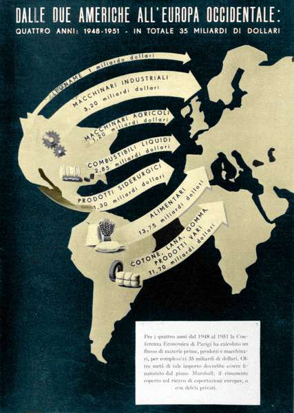 European Recovery Program (1948-1952): Poster explaining the Marshall Plan, 1950s.