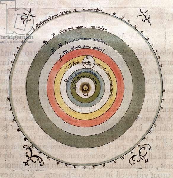 Nicolas Copernicus's system (Nicolaus Copernicus, 1473-1543) (Sun, Mercury, Venus, Earth, Mars, Saturn, etc) - in Le theatre du monde ou Nouvel atlas by Guillaume et Jean Blaeu, 1645.