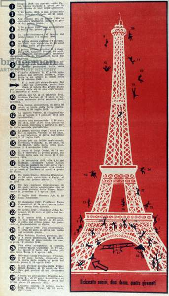 Suicides of the Eiffel Tower: a schema representing the people who threw themselves from the different floors of the Eiffel Tower during the 20th century, most of whom were unknown, one of them was an aviator who tried to pass under the Eiffel Tower, another a parachutist who embarked on the first floor.