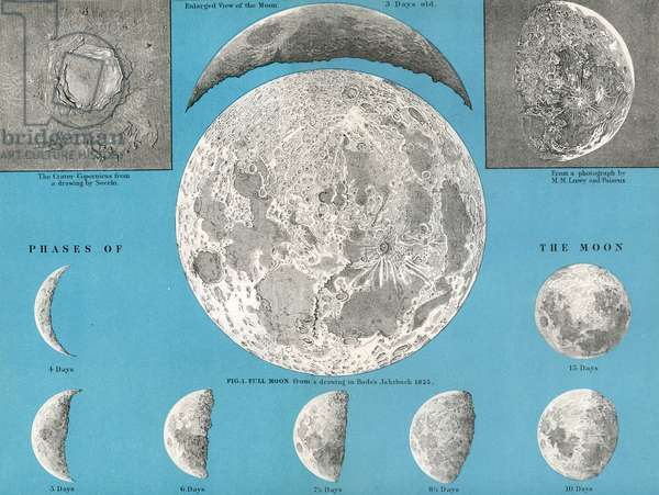 Illustration of the Full Moon and Phases of the Moon, 1922 (colour litho)