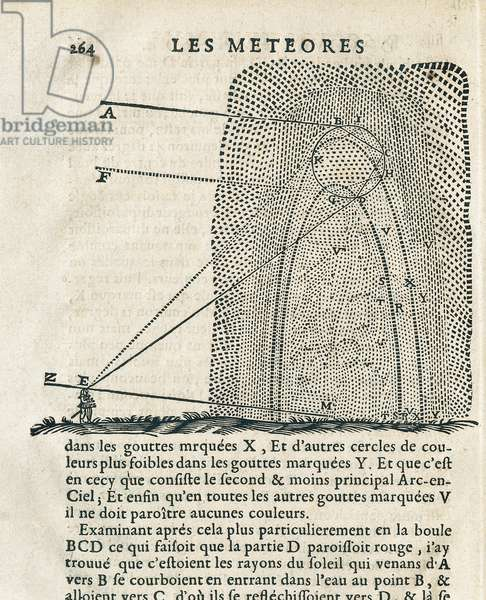 """Page from """"Les meteores"""" by Rene Descartes (1596-1650), 1637 (printed monograph)"""