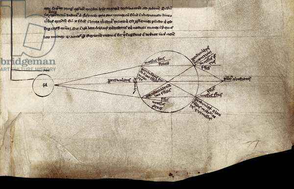 Shema excerpt from Opus Macus (the major work), deals with encyclopedic philosophy, mathematics and all sciences by Roger Bacon or Doctor Mirabilis (circa 1214-1294), British Franciscan. Manuscript written around 1267. British Museum, London.