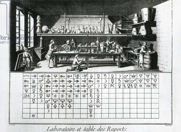 Plate showing chemical laboratory and table of affinities, Jean Baptiste Le Rond d'Alembert, L'Encyclopedie, 1751-1757 (engraving)