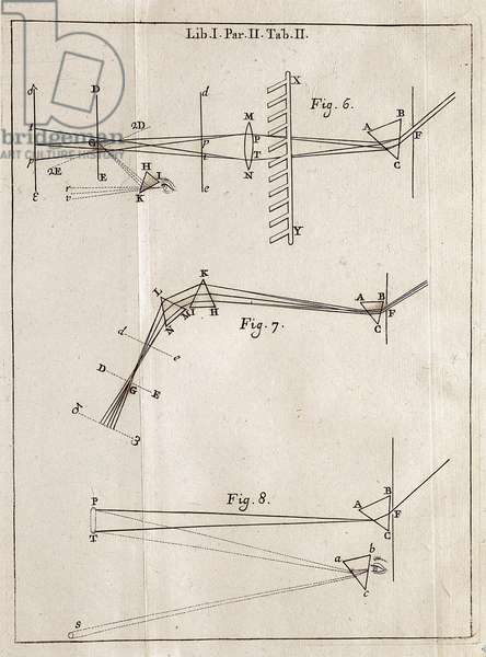 Illustrated page from an Optics Traite of the English mathematician, physicist and astronomer Isaac Newton (1642-1727).