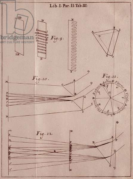 """Page taken from """""""" Optics Traite """""""" by English mathematician and physicist Sir Isaac Newton (1642-1727). 1704"""