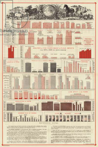 The Graphic Agricultural Survey of the World (colour litho)