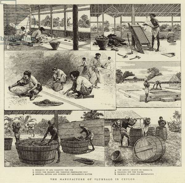 The Manufacture of Plumbago in Ceylon (litho)