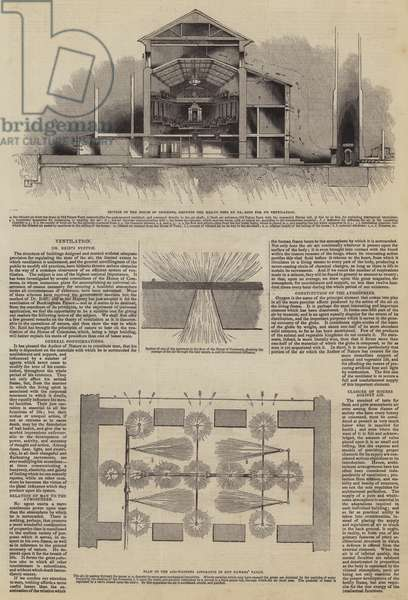 Ventilation (engraving)
