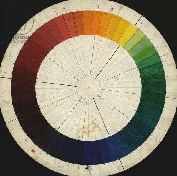 Colour Wheel, c.1920 (w/c over pen & ink on paper)