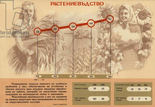 Bulgarian communist propaganda showing the progress in agriculture during the first five year plan (1948-1953) (colour litho)