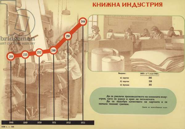 Bulgarian communist propaganda marking the progress of the paper industry during the first five-year plan (1948-1953) (colour litho)